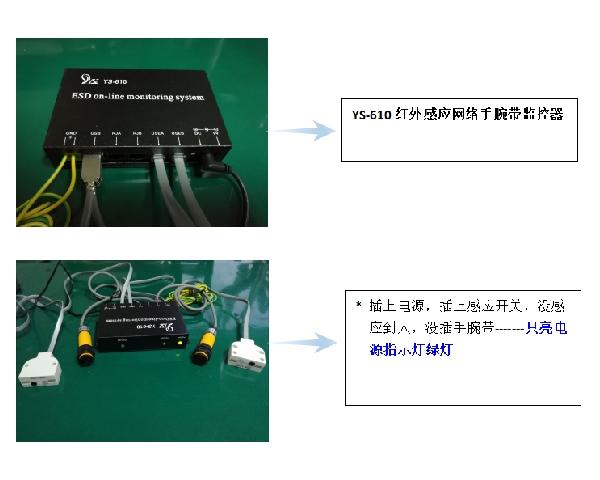 红外感应腕带监控器YS-610